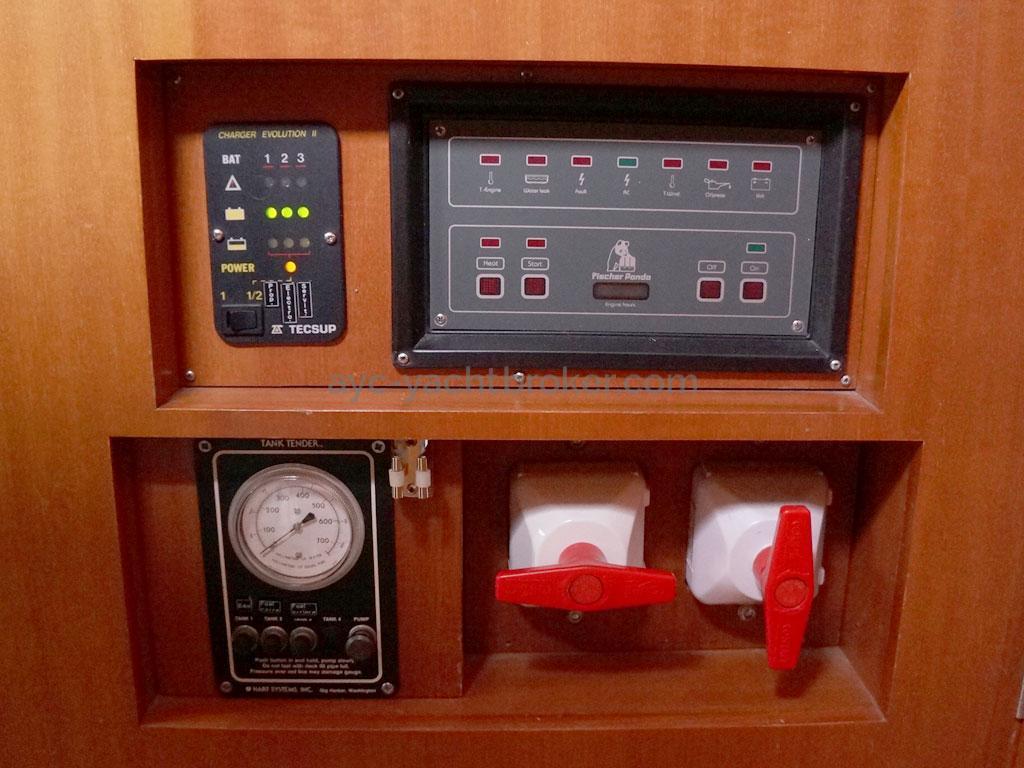 Alliage 44 - Panneau de contrôle groupe électrogène et jauges