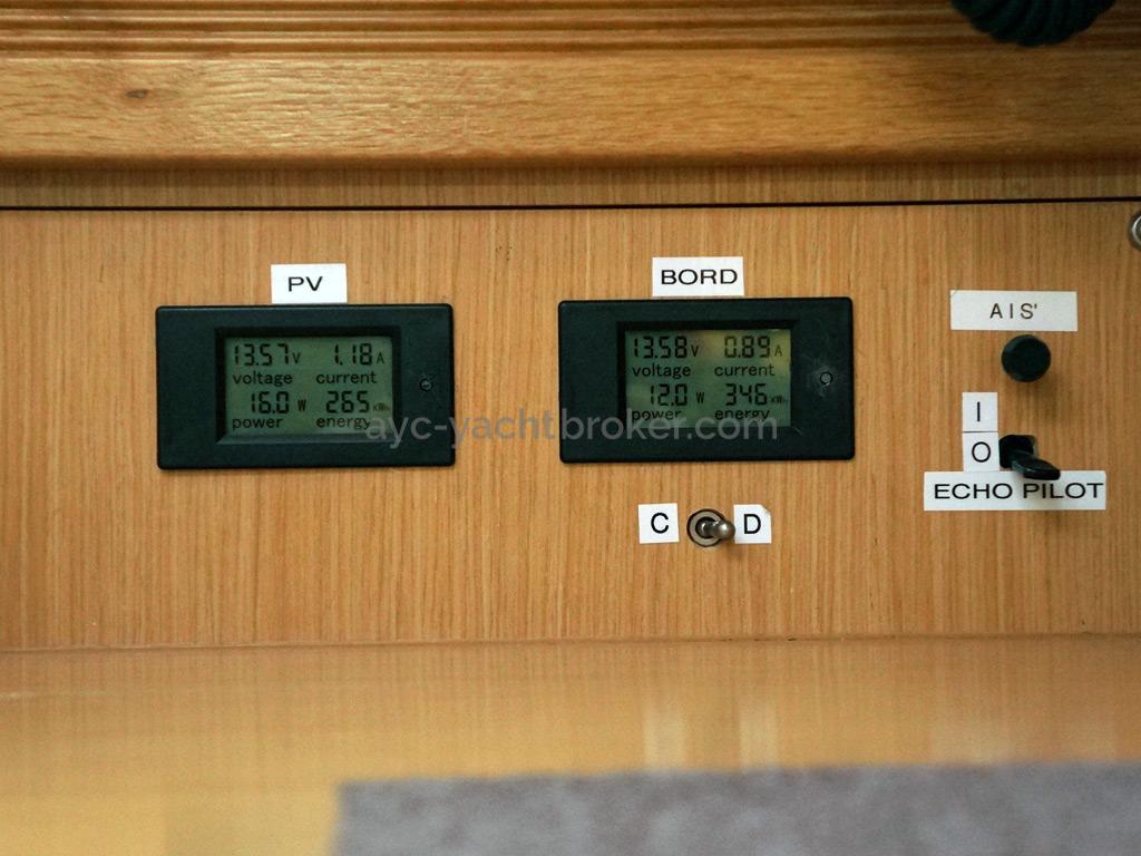 Bavaria 45 Cruiser - Contrôleurs de parcs batteries
