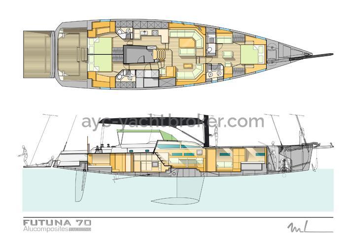AYC - Futuna 70