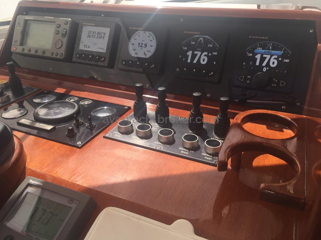 Nordia 65 - Electronique au poste de barre