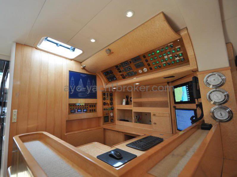 AYC International YachtBroker - TRIGGER 63 -