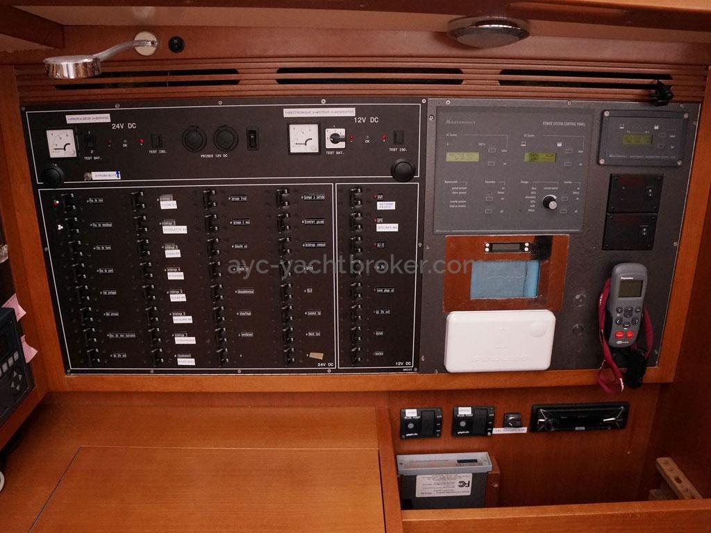 Alliage 48 CC -  Tableau électrique